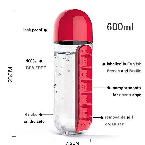 Bottle with Pills Box