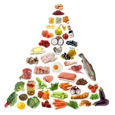 Balance Meal System
