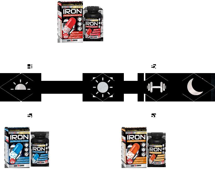 Iron Series Pack