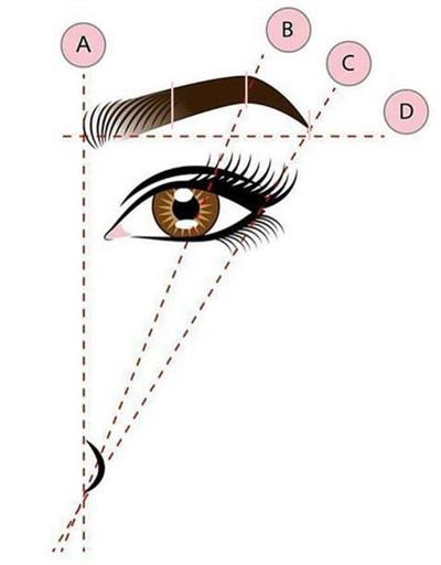 Tweezer Eyebrow Set 3